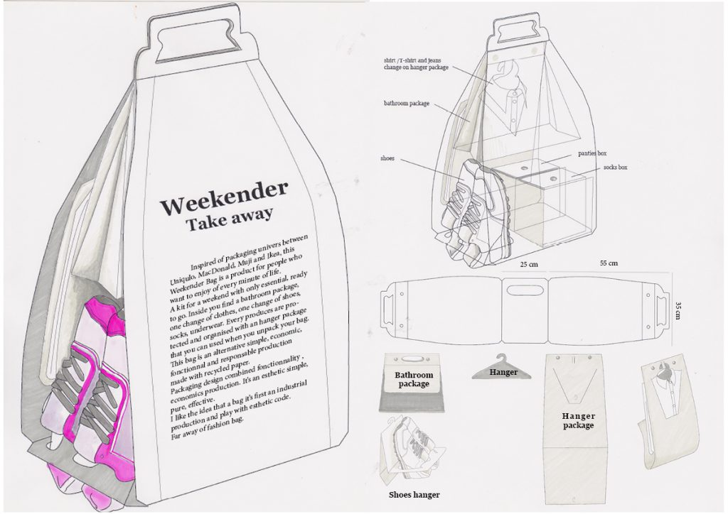 Design-A-Bag Competition 2015